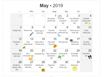 Nearly everyday has national celebrations assigned to them. A lot of them have to do something with food, others are just random. Here's what the month of May looks like. If you're interested in finding more national days, you can find some here: https://infograph.venngage.com/edit/5c7de873-1016-4f53-a845-2788671c9933